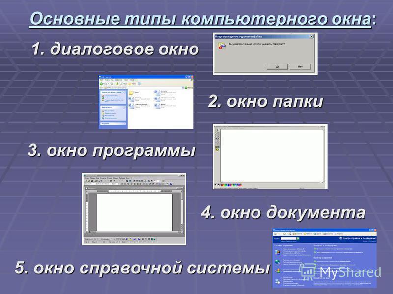 Основные типы компьютерного окна: 1. диалоговое окно 2. окно папки 3. окно программы 4. окно документа 5. окно справочной системы