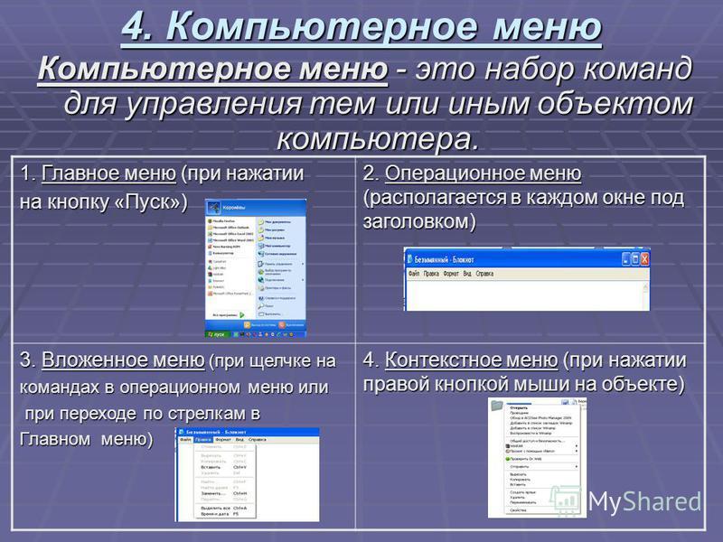 4. Компьютерное меню Компьютерное меню - это набор команд для управления тем или иным объектом компьютера. 1. Главное меню (при нажатии на кнопку «Пуск») 2. Операционное меню (располагается в каждом окне под заголовком) 3. Вложенное меню (при щелчке