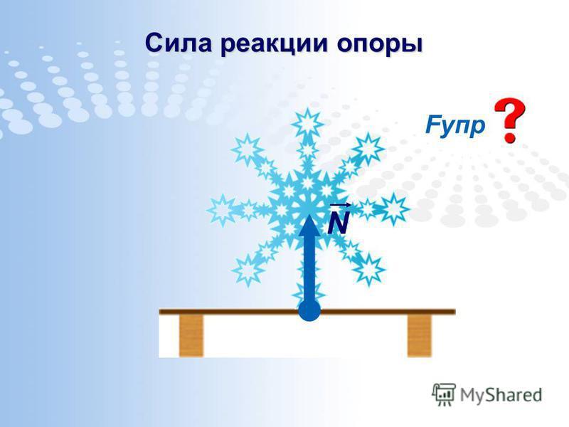 Сила реакции опоры Fупр N