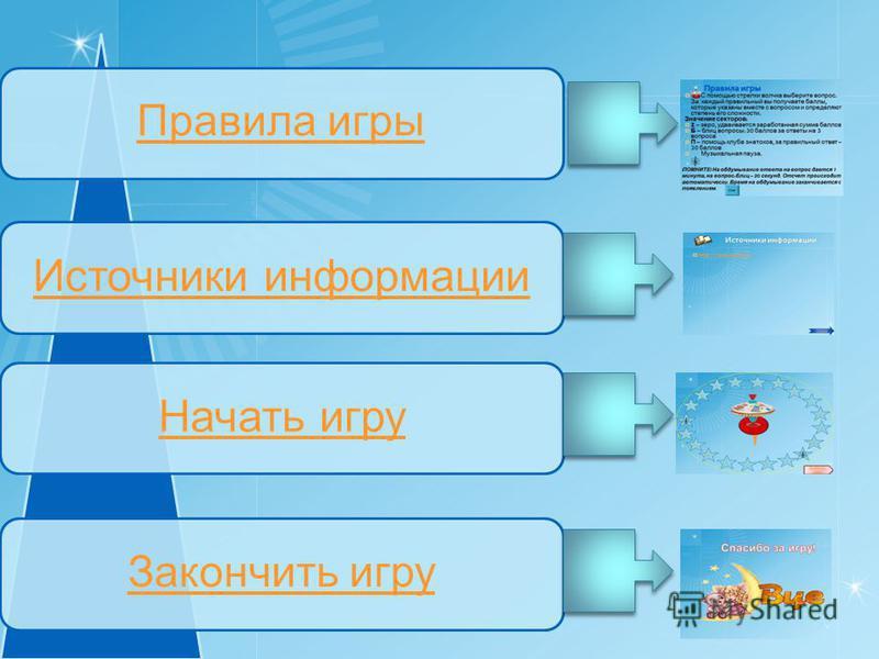 Правила игры Источники информации Начать игру Закончить игру