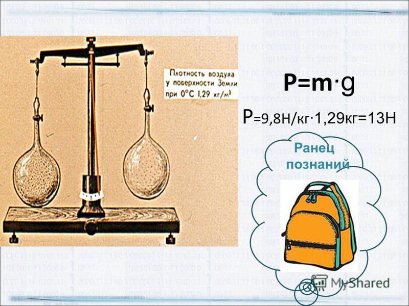 Р=m g Р =9,8Н/кг 1,29 кг=13Н