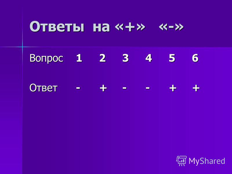 Вопрос 123456 Ответ-+--++ Ответы на «+» «-»