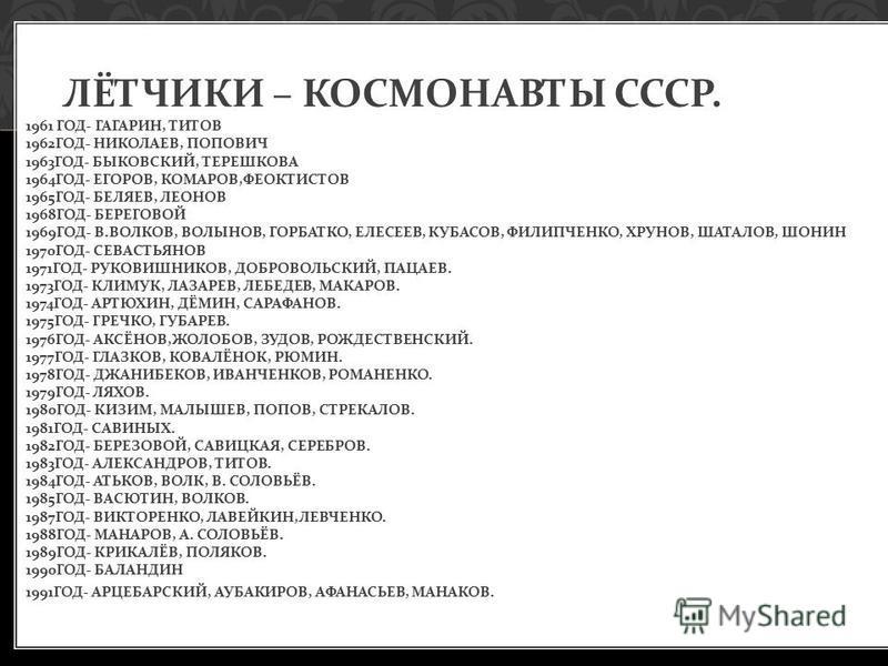 ЛЁТЧИКИ – КОСМОНАВТЫ СССР. 1961 ГОД - ГАГАРИН, ТИТОВ 1962 ГОД - НИКОЛАЕВ, ПОПОВИЧ 1963 ГОД - БЫКОВСКИЙ, ТЕРЕШКОВА 1964 ГОД - ЕГОРОВ, КОМАРОВ, ФЕОКТИСТОВ 1965 ГОД - БЕЛЯЕВ, ЛЕОНОВ 1968 ГОД - БЕРЕГОВОЙ 1969 ГОД - В. ВОЛКОВ, ВОЛЫНОВ, ГОРБАТКО, ЕЛЕСЕЕВ,