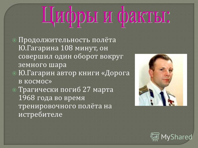 Продолжительность полёта Ю. Гагарина 108 минут, он совершил один оборот вокруг земного шара Ю. Гагарин автор книги « Дорога в космос » Трагически погиб 27 марта 1968 года во время тренировочного полёта на истребителе