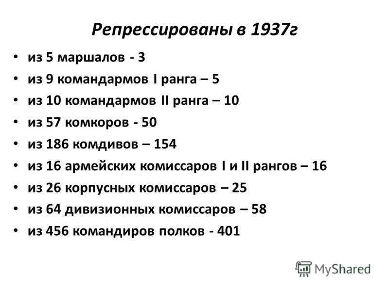Репрессированы в 1937 г из 5 маршалов - 3 из 9 командармов I ранга – 5 из 10 командармов II ранга – 10 из 57 комаров - 50 из 186 комдивов – 154 из 16 армейских комиссаров I и II рангов – 16 из 26 корпусных комиссаров – 25 из 64 дивизионных комиссаров