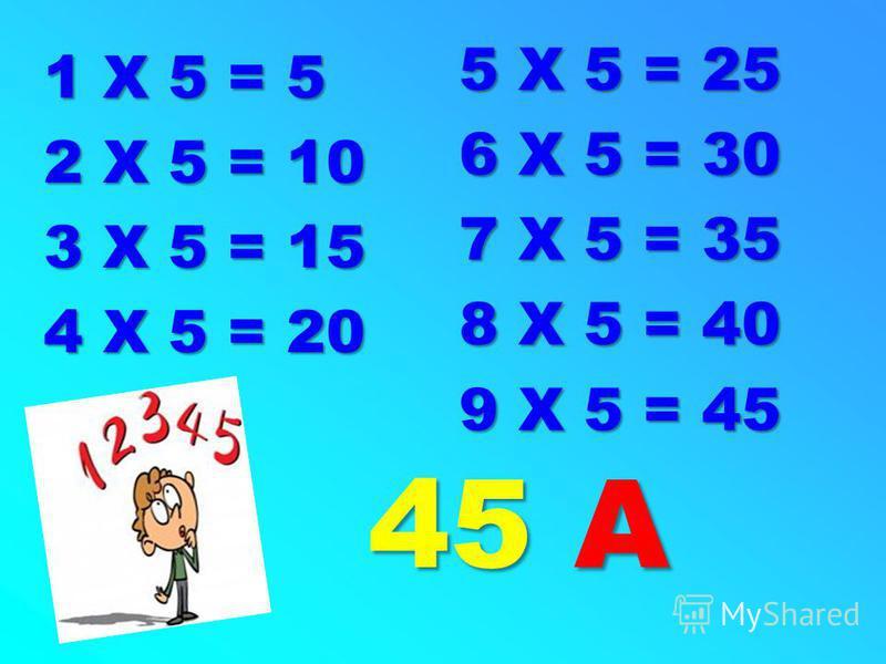 45А 45 А 1 Х 5 = 5 2 Х 5 = 10 3 Х 5 = 15 4 Х 5 = 20 5 Х 5 = 25 6 Х 5 = 30 7 Х 5 = 35 8 Х 5 = 40 9 Х 5 = 45