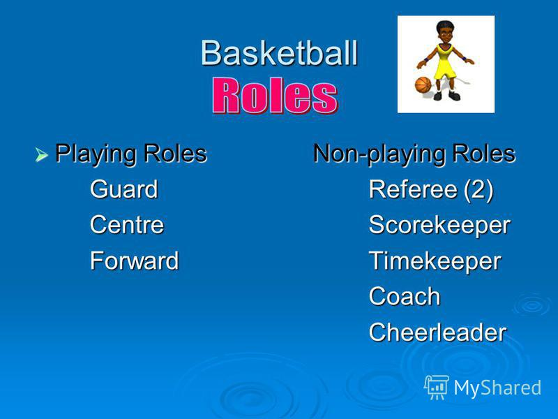 Basketball Playing RolesNon-playing Roles Playing RolesNon-playing Roles GuardReferee (2) CentreScorekeeper ForwardTimekeeper CoachCheerleader
