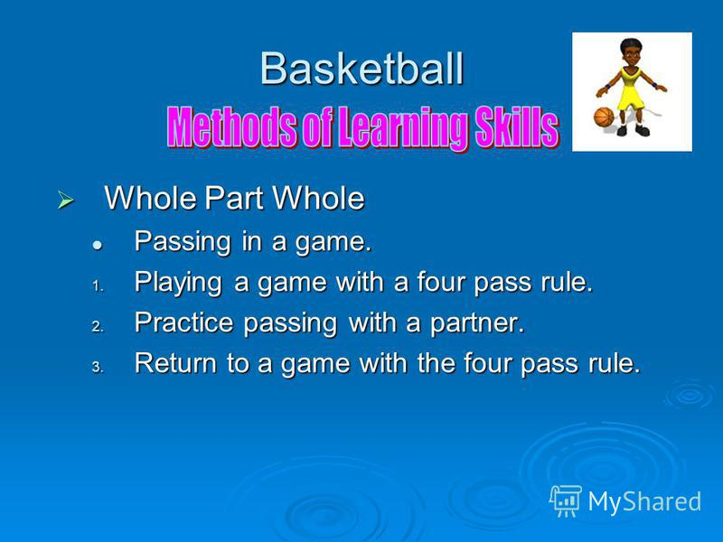 Basketball Whole Part Whole Whole Part Whole Passing in a game. Passing in a game. 1. Playing a game with a four pass rule. 2. Practice passing with a partner. 3. Return to a game with the four pass rule.
