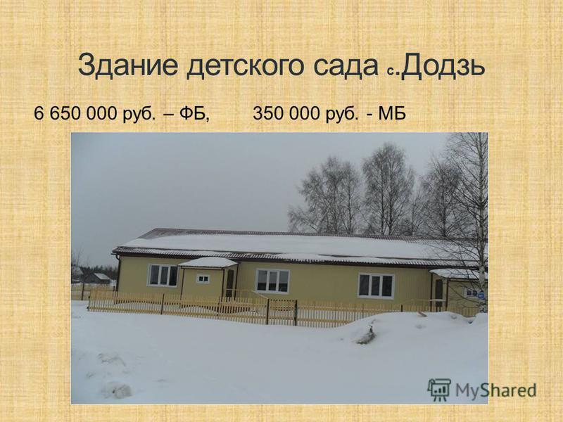 Здание детского сада с.Додзь 6 650 000 руб. – ФБ, 350 000 руб. - МБ