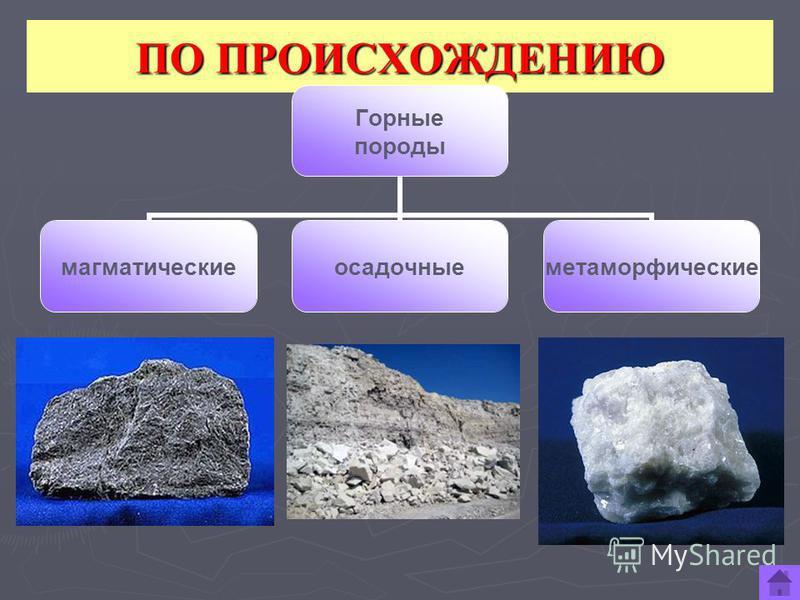 ПО ПРОИСХОЖДЕНИЮ Горные породы магматические осадочные метаморфические
