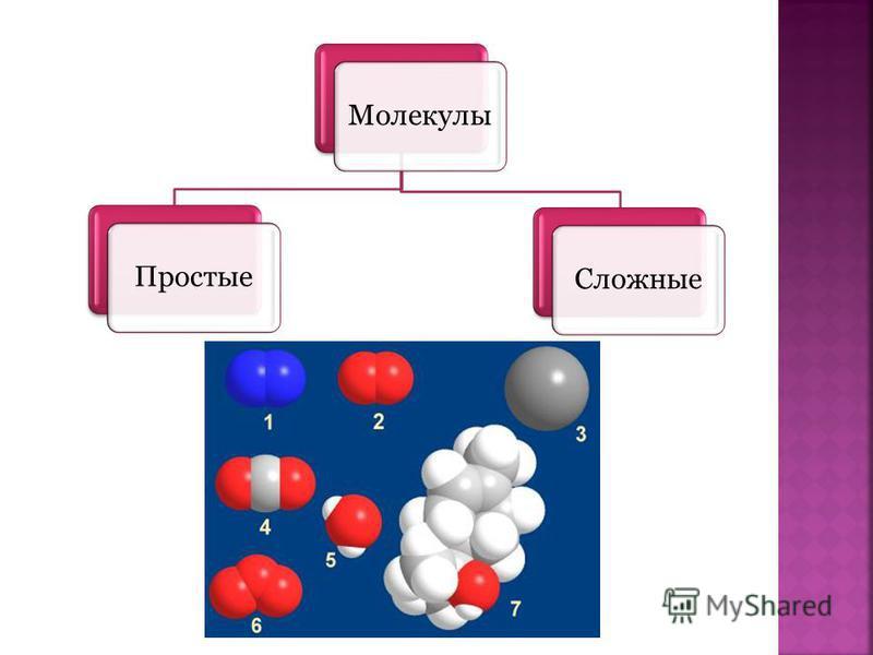 Молекулы ПростыеСложные