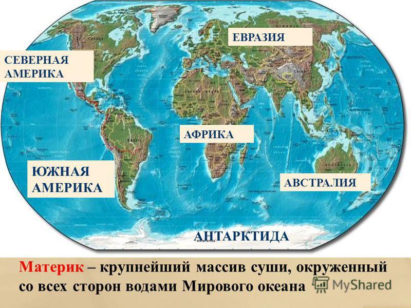 Материк – крупнейший массив суши, окруженный со всех сторон водами Мирового океана ЕВРАЗИЯ АФРИКА АВСТРАЛИЯ СЕВЕРНАЯ АМЕРИКА ЮЖНАЯ АМЕРИКА АНТАРКТИДА