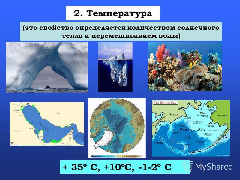 2. Температура (это свойство определяется количеством солнечного тепла и перемешиванием воды) + 35º С, +10ºС, -1-2º С