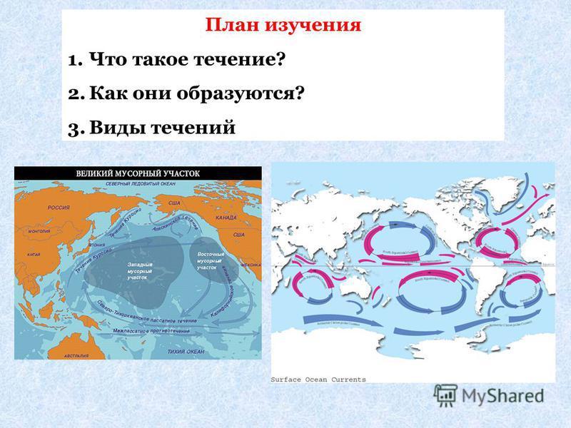 План изучения 1. Что такое течение? 2. Как они образуются? 3. Виды течений