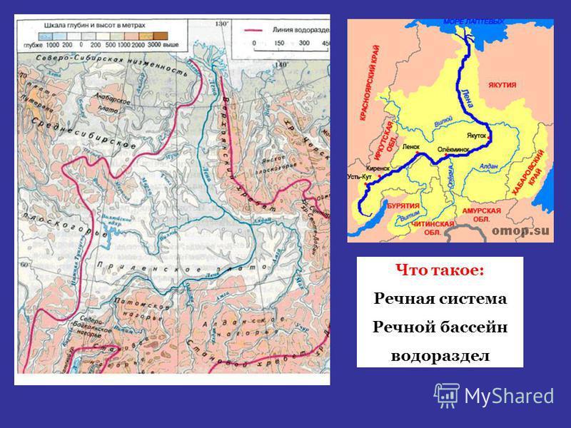 Что такое: Речная система Речной бассейн водораздел