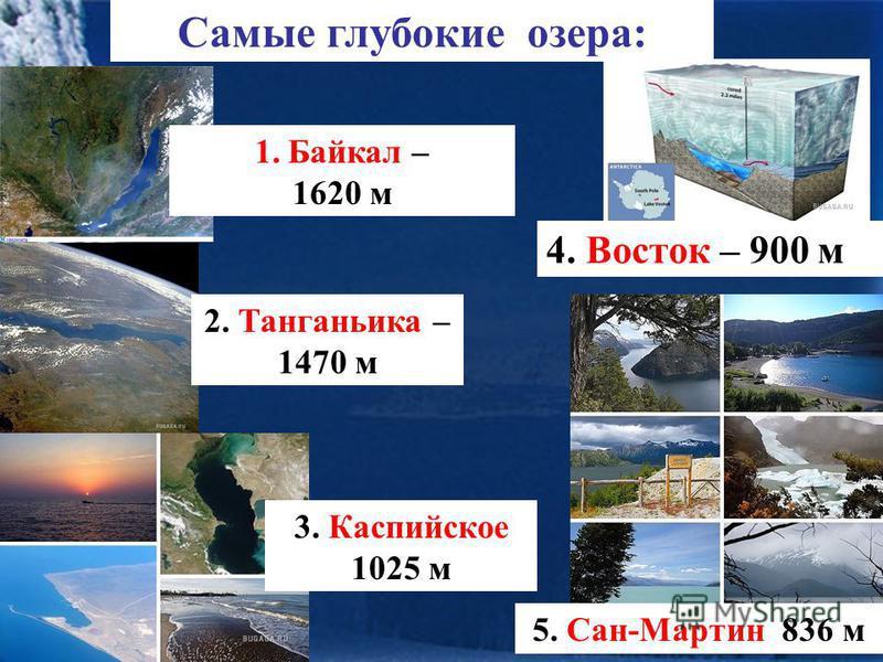 Самые глубокие озера: 1. Байкал – 1620 м 2. Танганьика – 1470 м 3. Каспийское 1025 м 4. Восток – 900 м 5. Сан-Мартин 836 м