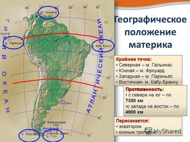 Географическое положение материка Крайние точки: Северная – м. Гальинас Южная – м. Фроуард Западная – м. Париньяс Восточная- м. Кабу-Бранку Протяженность: с севера на юг – по 7350 км с запада на восток – по 4900 км Пересекается: экватором южным тропи