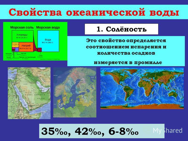 Свойства океанической воды 1. Солёность Это свойство определяется соотношением испарения и количества осадков измеряется в промилле 35, 42, 6-8