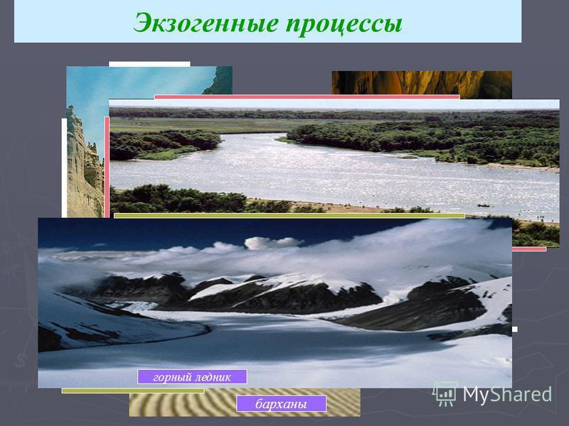 Экзогенные процессы каньон пещера барханы пойма реки горный ледник