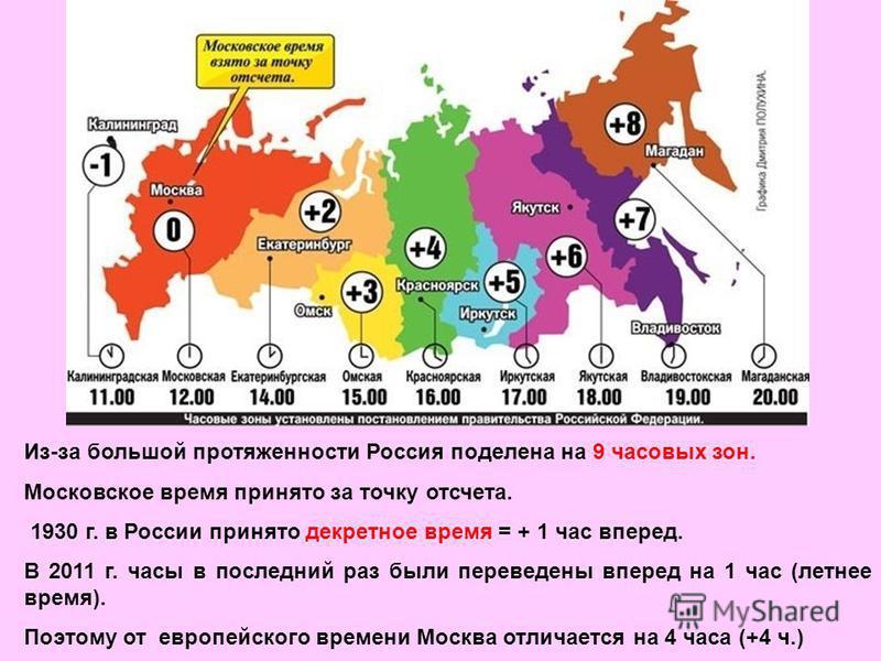 Из-за большой протяженности Россия поделена на 9 часовых зон. Московское время принято за точку отсчета. 1930 г. в России принято декретное время = + 1 час вперед. В 2011 г. часы в последний раз были переведены вперед на 1 час (летнее время). Поэтому