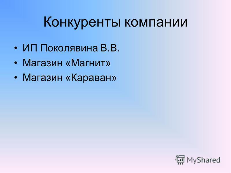 Конкуренты компании ИП Поколявина В.В. Магазин «Магнит» Магазин «Караван»