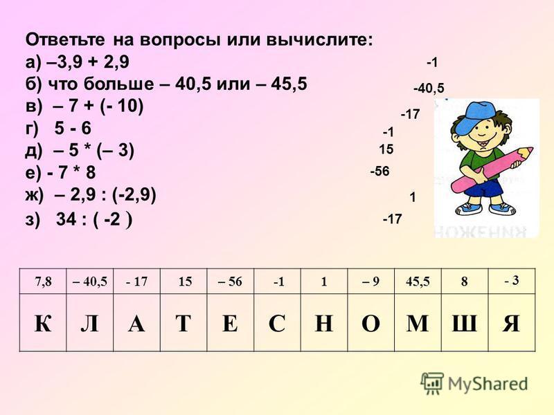 Ответьте на вопросы или вычислите: а) –3,9 + 2,9 б) что больше – 40,5 или – 45,5 в) – 7 + (- 10) г) 5 - 6 д) – 5 * (– 3) е) - 7 * 8 ж) – 2,9 : (-2,9) з) 34 : ( -2 ) 7,8– 40,5- 17 15– 561– 945,58 - 3 КЛАТЕСНОМШЯ -40,5 -17 15 -56 1 -17