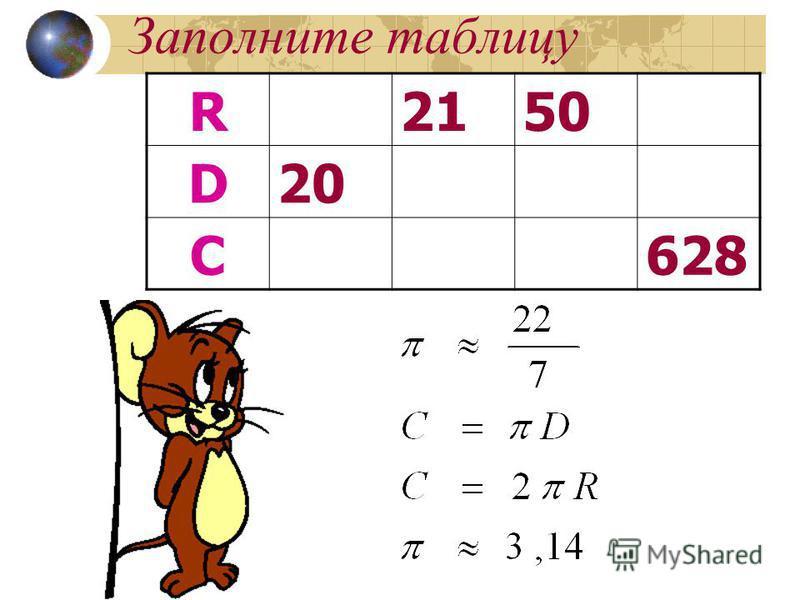 Используя метод Архимеда,можно вычислить П с любой точностью. В1596 году Людольф ван Келен из Дельфта получил 35 знаков числа П. Леонард Эйлер вычислил П с точностью до 153 десятичных знаков В 1963 году было найдено уже 100265 десятичных знаков числа