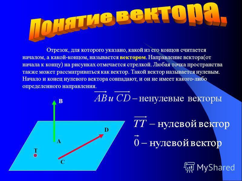Отрезок, для которого указано, какой из его концов считается началом, а какой-концом, называется вектором. Направление вектора(от начала к концу) на рисунках отмечается стрелкой. Любая точка пространства также может рассматриваться как вектор. Такой