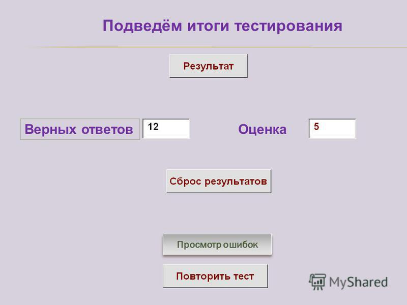 Подведём итоги тестирования Просмотр ошибок Верных ответов Оценка
