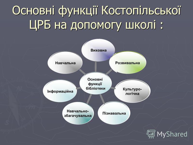 Основні функції Костопільської ЦРБ на допомогу школі :