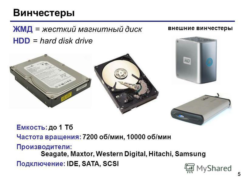 5 Винчестеры Емкость: до 1 Тб Частота вращения: 7200 об/мин, 10000 об/мин Производители: Seagate, Maxtor, Western Digital, Hitachi, Samsung Подключение: IDE, SATA, SCSI внешние винчестеры ЖМД = жесткий магнитный диск HDD = hard disk drive