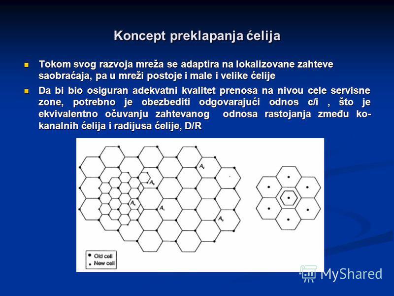 Koncept preklapanja ćelija Tokom svog razvoja mreža se adaptira na lokalizovane zahteve saobraćaja, pa u mreži postoje i male i velike ćelije Tokom svog razvoja mreža se adaptira na lokalizovane zahteve saobraćaja, pa u mreži postoje i male i velike
