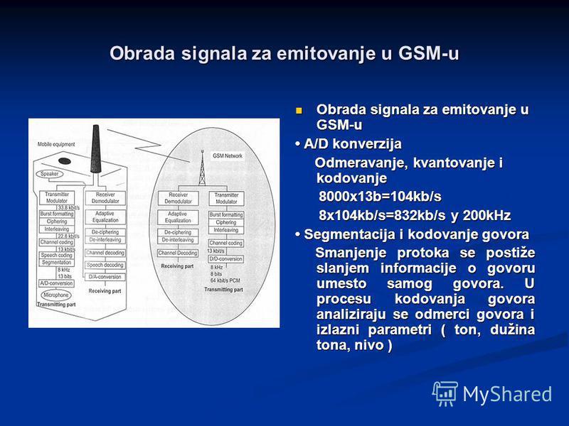 Obrada signala za emitovanje u GSM-u A/D konverzija Оdmeravanje, kvantovanje i kodovanje 8000x13b=104kb/s 8x104kb/s=832kb/s у 200kHz Segmentacija i kodovanje govora Smanjenje protoka se postiže slanjem informacije o govoru umesto samog govora. U proc