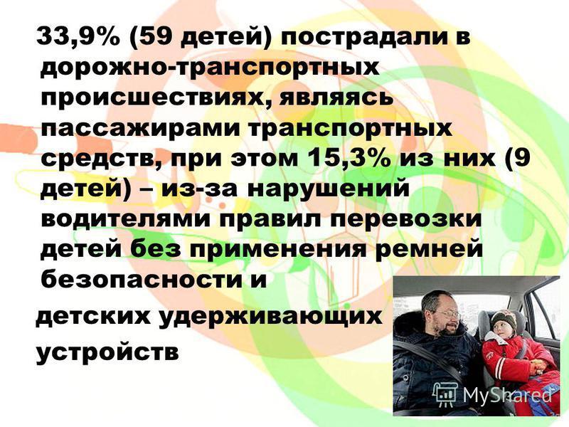По итогам 9 месяцев 2012 г. рост количества ДТП с участием детей - Омутнинский район: +100%, с 4 до 8).