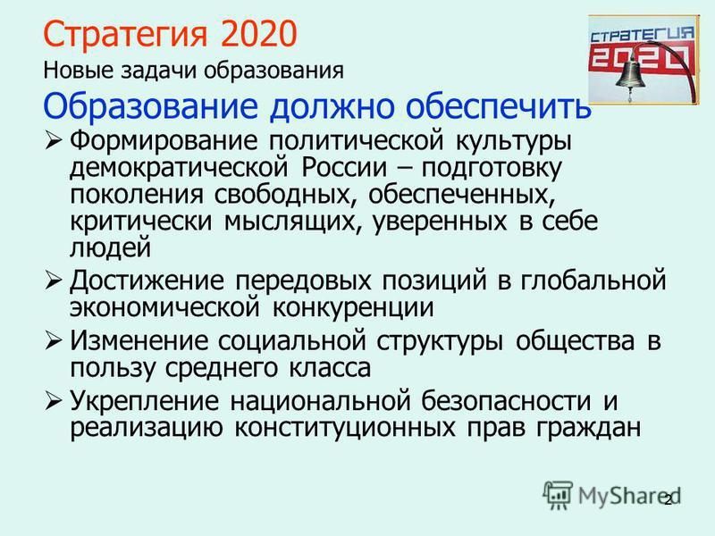 222 Стратегия 2020 Новые задачи образования Образование должно обеспечить Формирование политической культуры демократической России – подготовку поколения свободных, обеспеченных, критически мыслящих, уверенных в себе людей Достижение передовых позиц