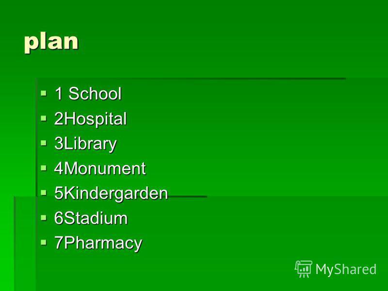 plan 1 School 1 School 2Hospital 2Hospital 3Library 3Library 4Monument 4Monument 5Kindergarden 5Kindergarden 6Stadium 6Stadium 7Pharmacy 7Pharmacy