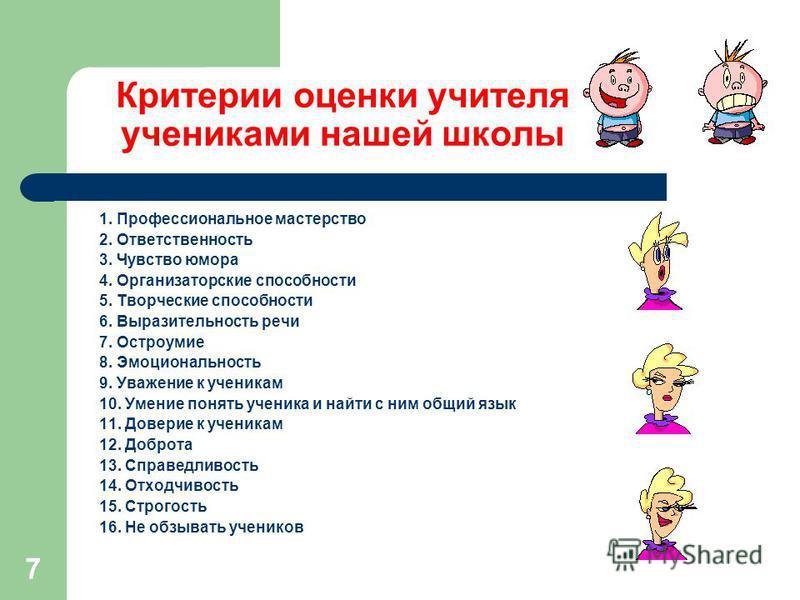 Личность учителя Эмоциональность Выразительность речи Творческое начало личности Организаторские способности Чувство юмора Настойчивость, дисциплинированность 6