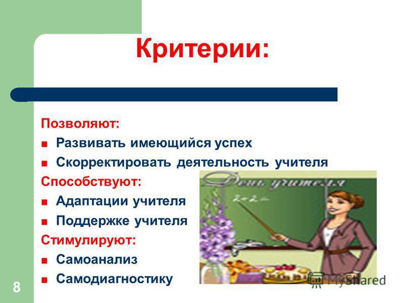 Критерии оценки учителя учениками нашей школы 1. Профессиональное мастерство 2. Ответственность 3. Чувство юмора 4. Организаторские способности 5. Творческие способности 6. Выразительность речи 7. Остроумие 8. Эмоциональность 9. Уважение к ученикам 1