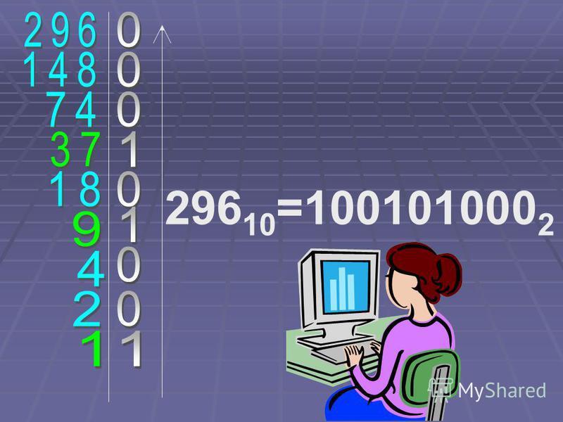 296 10 =100101000 2