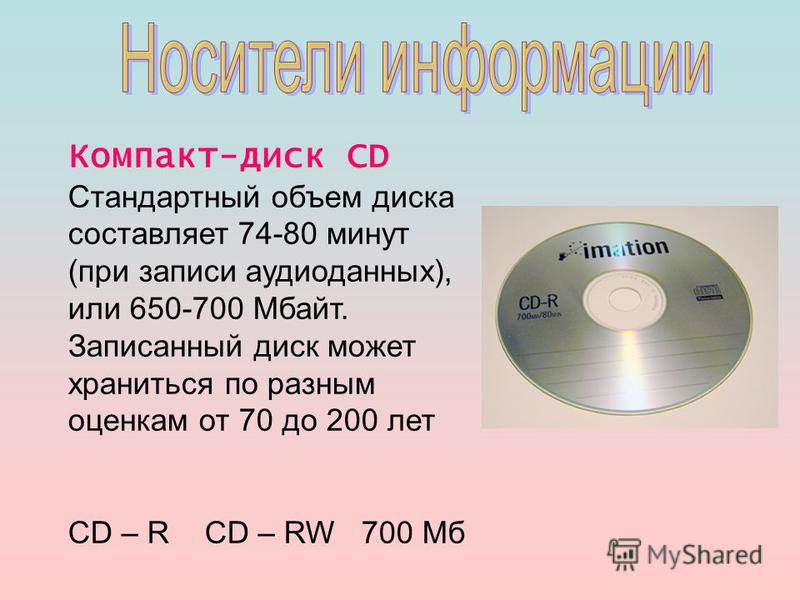 Компакт-диск CD Стандартный объем диска составляет 74-80 минут (при записи аудиоданных), или 650-700 Мбайт. Записанный диск может храниться по разным оценкам от 70 до 200 лет CD – R CD – RW 700 Мб