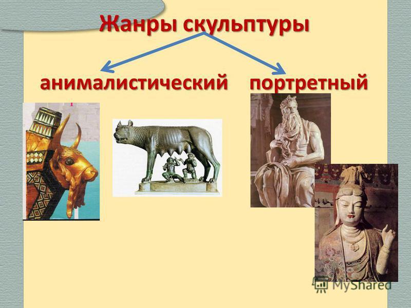 Жанры скульптуры анималистический портретный