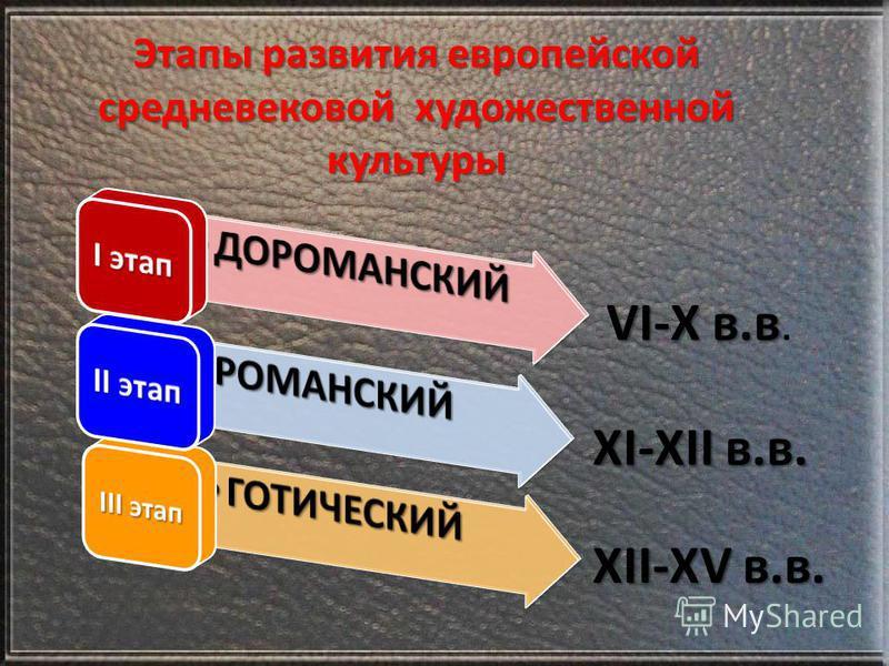 VI-X в.в VI-X в.в. XI-XII в.в. XII-XV в.в. Этапы развития европейской средневековой художественной культуры