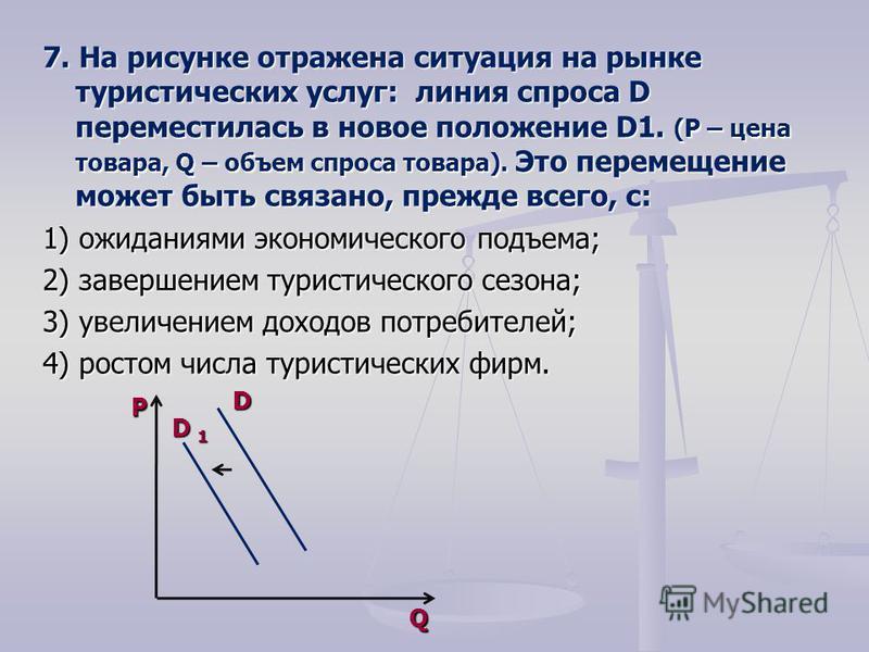 7. На рисунке отражена ситуация на рынке туристических услуг: линия спроса D переместилась в новое положение D1. (P – цена товара, Q – объем спроса товара). Это перемещение может быть связано, прежде всего, с: 1) ожиданиями экономического подъема; 2)
