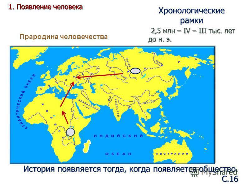 История появляется тогда, когда появляется общество. С.16 Прародина человечества 1. Появление человека Хронологические рамки 2,5 млн – IV – III тыс. лет до н. э. 2,5 млн – IV – III тыс. лет до н. э.