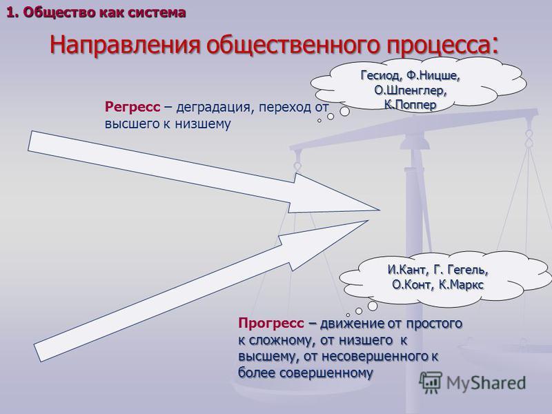 Направления общественного процесса : Регресс – деградация, переход от высшего к низшему – движение от простого к сложному, от низшего к высшему, от несовершенного к более совершенному Прогресс – движение от простого к сложному, от низшего к высшему,