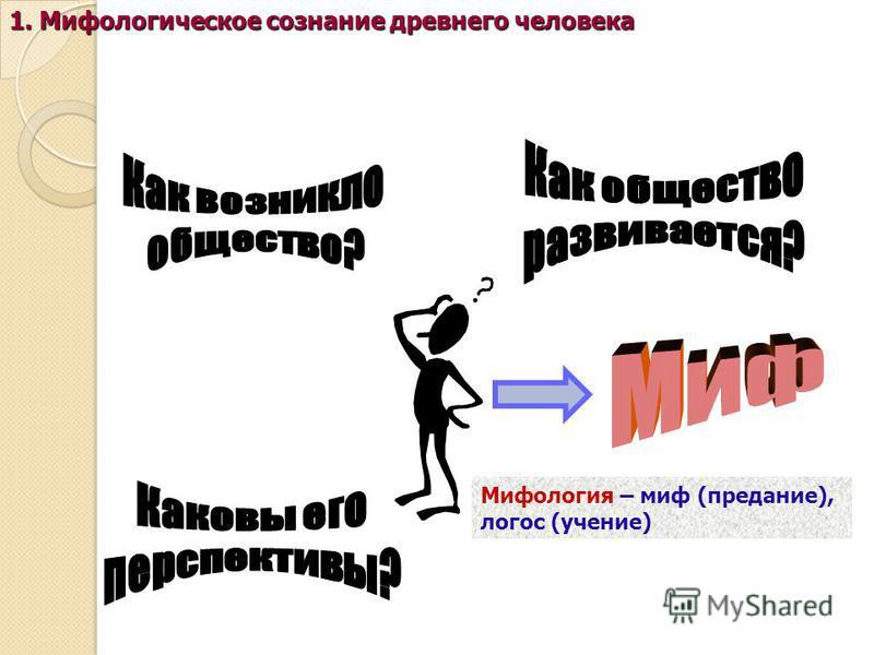 Мифология – миф (предание), логос (учение) 1. Мифологическое сознание древнего человека