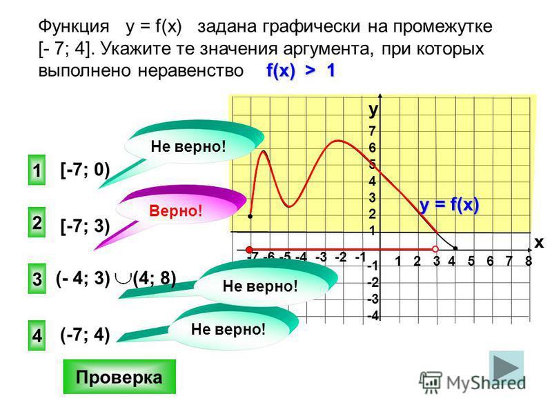 1 2 3 4 5 6 7 8 -7 -6 -5 -4 -3 -2 -1 76543217654321 -2 -3 -4 Функция у = f(x) задана графически на промежутке f(x) > 1 [- 7; 4]. Укажите те значения аргумента, при которых выполнено неравенство f(x) > 1 y x у = f(x) 2 3 4 1 Не верно! Верно! Не верно!