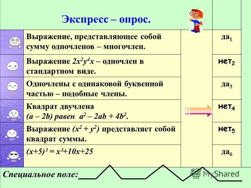 Экспресс – опрос. Выражение, представляющее собой сумму одночленов – многочлен. да 1 Выражение 2x 2 y 4 x – одночлен в стандартном виде. нет 2 Одночлены с одинаковой буквенной частью – подобные члены. да 3 Квадрат двучлена (a – 2b) равен a 2 – 2ab +