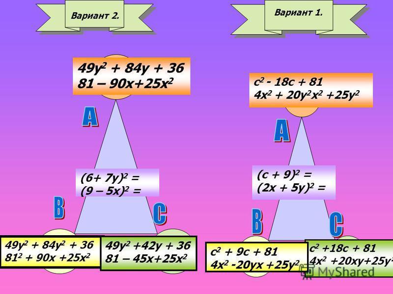 Вариант 2. (6+ 7 у) 2 = (9 – 5 х) 2 = 49y 2 + 84y 2 + 36 81 2 + 90 х +25 х 2 49y 2 + 84y + 36 81 – 90 х+25 х 2 49y 2 +42y + 36 81 – 45 х+25 х 2 Вариант 1. c 2 - 18c + 81 4x 2 + 20 у 2 x 2 +25 у 2 (с + 9) 2 = (2x + 5 у) 2 = c 2 +18c + 81 4x 2 +20 ку+2