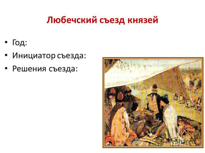 Любечский съезд князей Год: Инициатор съезда: Решения съезда: